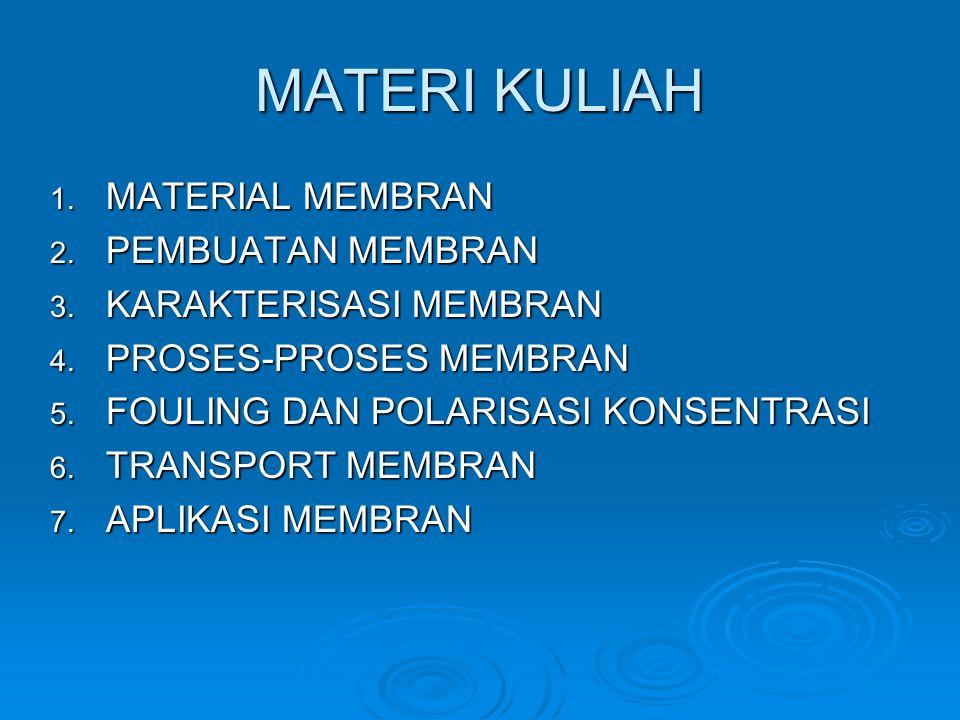 MATERI KULIAH 1.MATERIAL MEMBRAN 2. PEMBUATAN MEMBRAN 3.