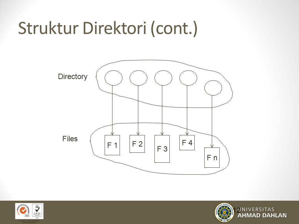 Struktur Direktori (cont.) 12 F 1 F 2 F 3 F 4 F n Directory Files