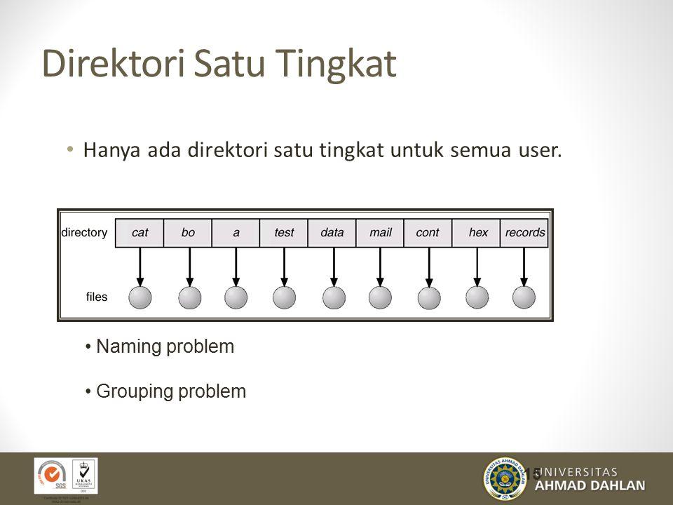 Direktori Satu Tingkat Hanya ada direktori satu tingkat untuk semua user.