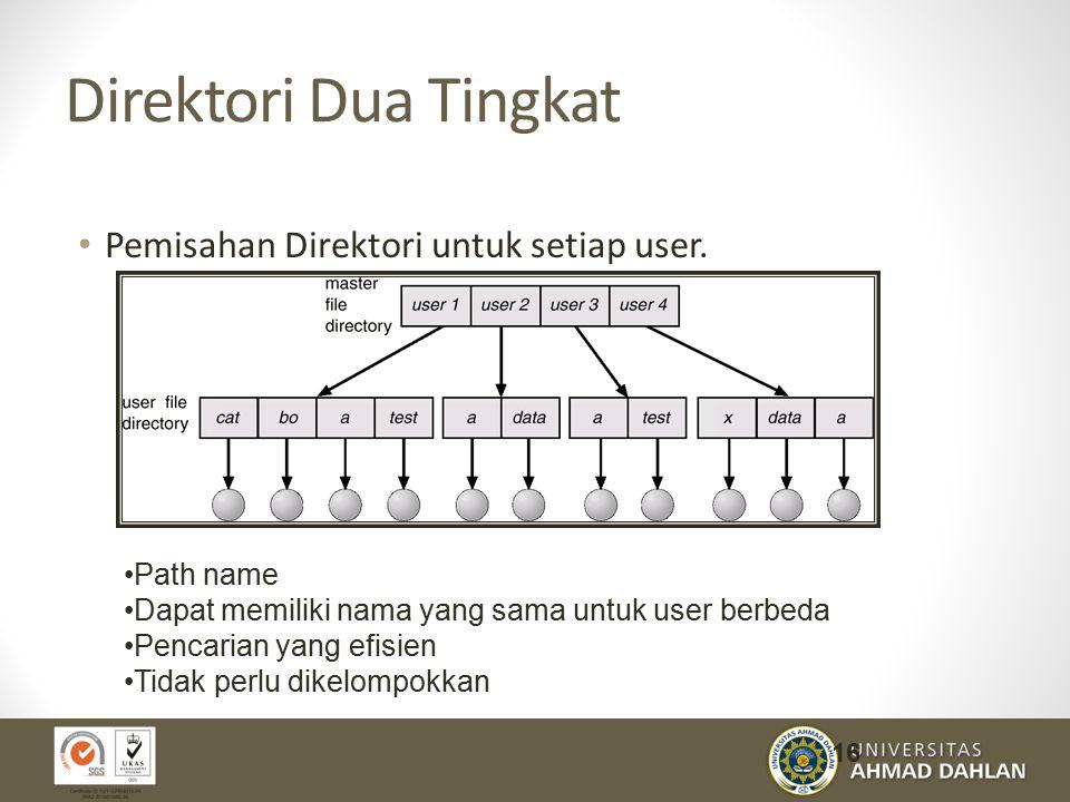 Direktori Dua Tingkat Pemisahan Direktori untuk setiap user.