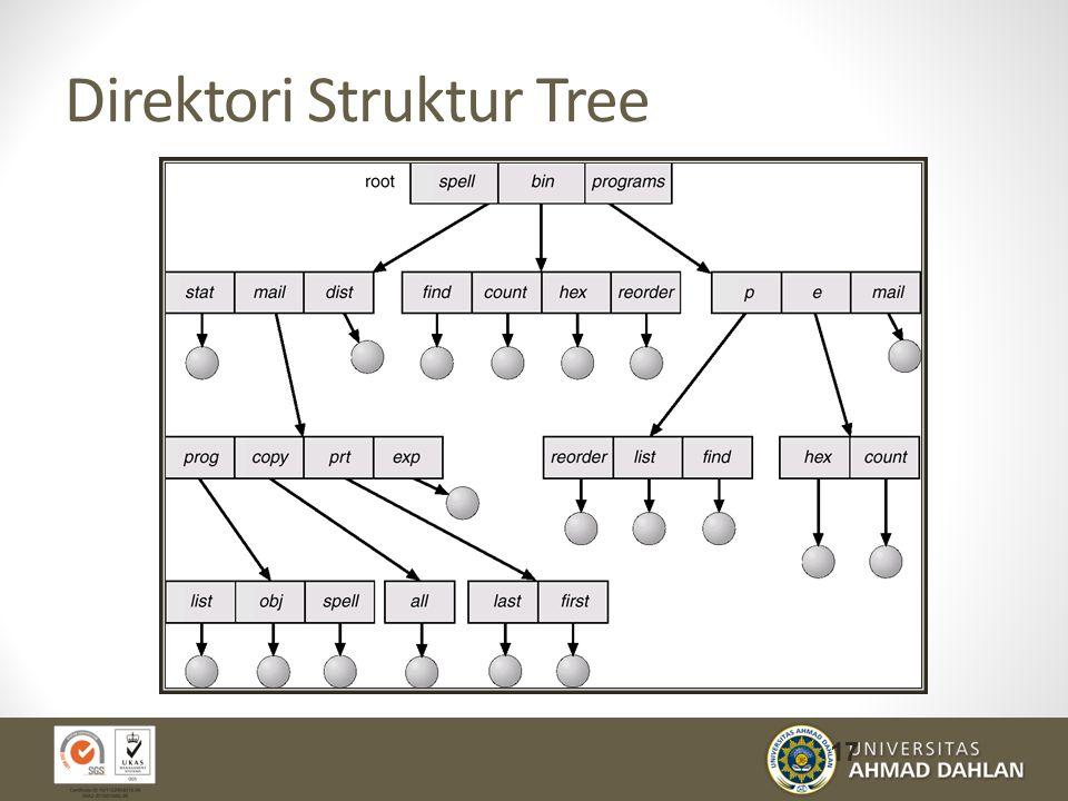 Direktori Struktur Tree 17