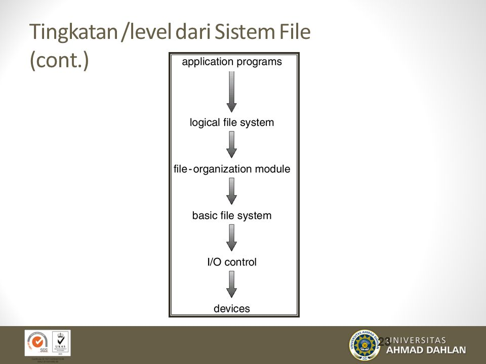 Tingkatan /level dari Sistem File (cont.) 23
