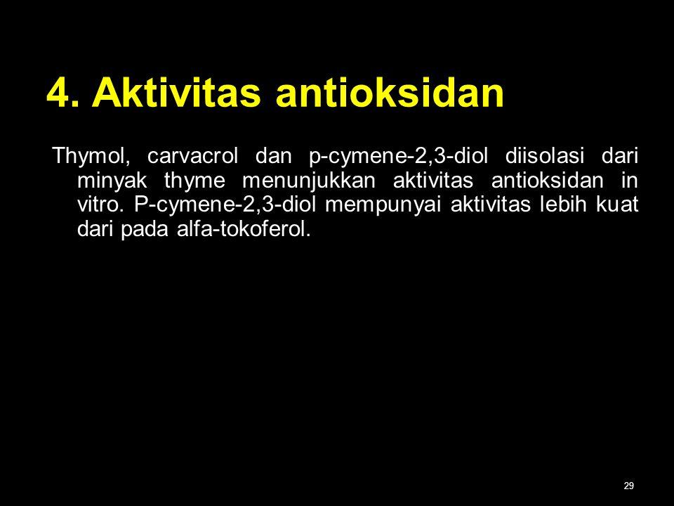 29 4. Aktivitas antioksidan Thymol, carvacrol dan p-cymene-2,3-diol diisolasi dari minyak thyme menunjukkan aktivitas antioksidan in vitro. P-cymene-2