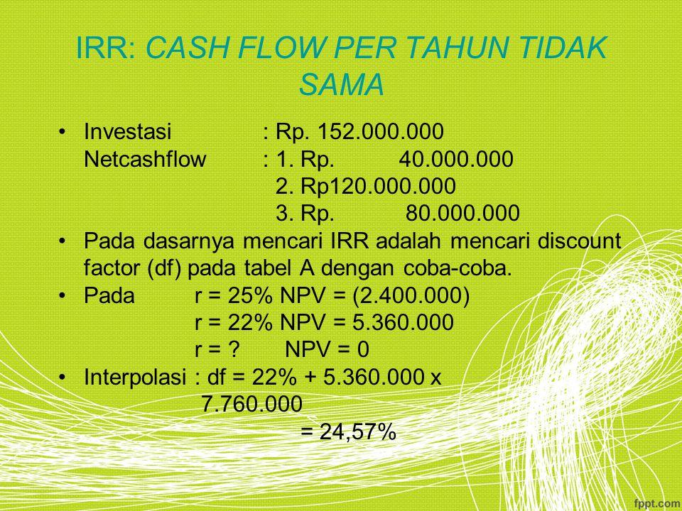 IRR: CASH FLOW PER TAHUN TIDAK SAMA Investasi: Rp. 152.000.000 Netcashflow: 1. Rp.40.000.000 2. Rp120.000.000 3. Rp. 80.000.000 Pada dasarnya mencari