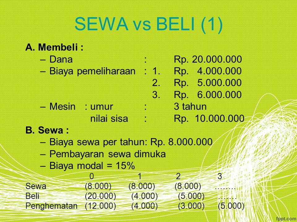 SEWA vs BELI (1) A. Membeli : –Dana: Rp. 20.000.000 –Biaya pemeliharaan: 1.Rp. 4.000.000 2.Rp. 5.000.000 3.Rp. 6.000.000 –Mesin: umur: 3 tahun nilai s