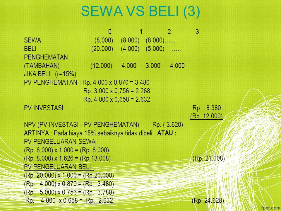SEWA VS BELI (3) 0 1 2 3 SEWA (8.000) (8.000) (8.000)…... BELI (20.000) (4.000) (5.000) …... PENGHEMATAN (TAMBAHAN) (12.000) 4.000 3.000 4.000 JIKA BE