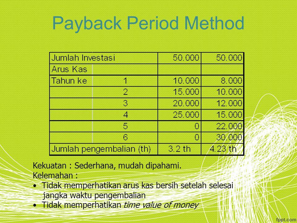 Payback Period Method Kekuatan : Sederhana, mudah dipahami. Kelemahan : Tidak memperhatikan arus kas bersih setelah selesai jangka waktu pengembalian