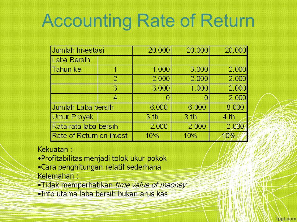 Accounting Rate of Return Kekuatan : Profitabilitas menjadi tolok ukur pokok Cara penghitungan relatif sederhana Kelemahan : Tidak memperhatikan time