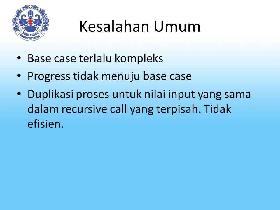 Kesalahan Umum Base case terlalu kompleks Progress tidak menuju base case Duplikasi proses untuk nilai input yang sama dalam recursive call yang terpi