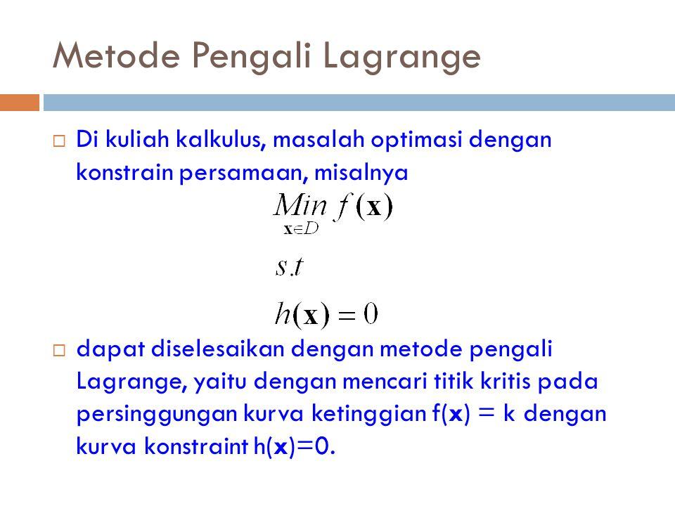 Ilustrasi  Menentukan titik minimum  Titik singgung diperoleh dari persamaan nilai disebut pengali Lagrange