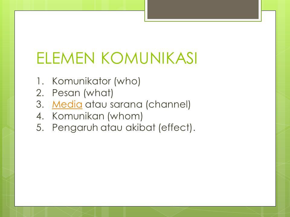 ELEMEN KOMUNIKASI 1.Komunikator (who) 2. Pesan (what) 3.