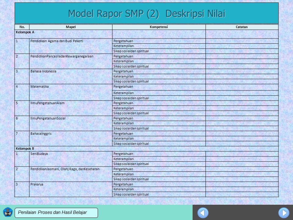 Sosialisasi KTSP Model Rapor SMP (2) Deskripsi Nilai No.MapelKompetensiCatatan Kelompok A 1Pendidikan Agama dan Budi PekertiPengetahuan Keterampilan S