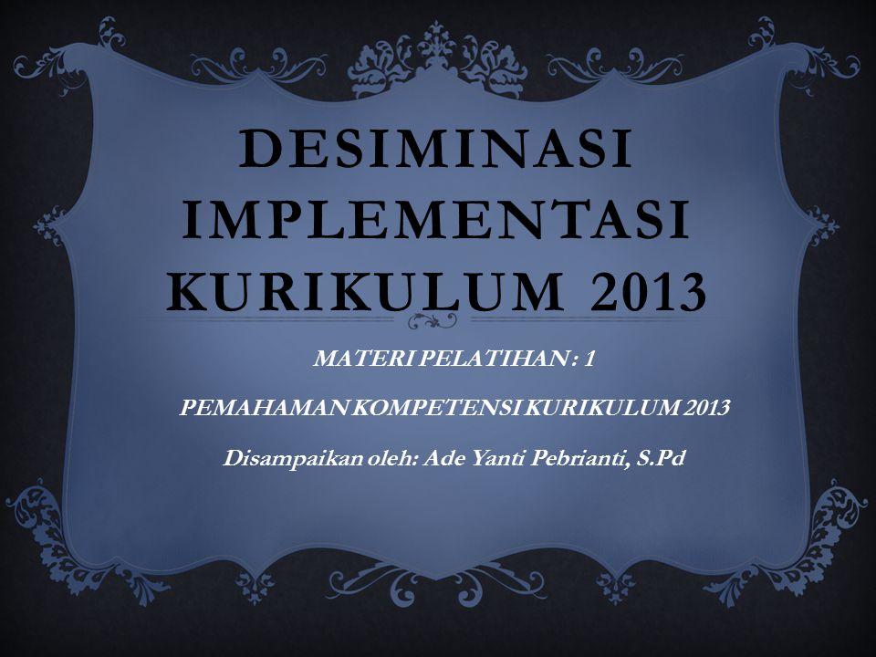 1. Kompetensi PEMAHAMAN KURIKULUM 2013 2. Materi 3. Proses 4. Penilaian