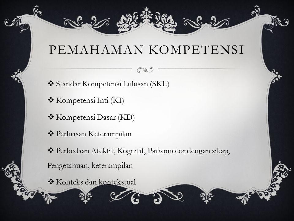 PEMAHAMAN KOMPETENSI  Standar Kompetensi Lulusan (SKL)  Kompetensi Inti (KI)  Kompetensi Dasar (KD)  Perluasan Keterampilan  Perbedaan Afektif, K
