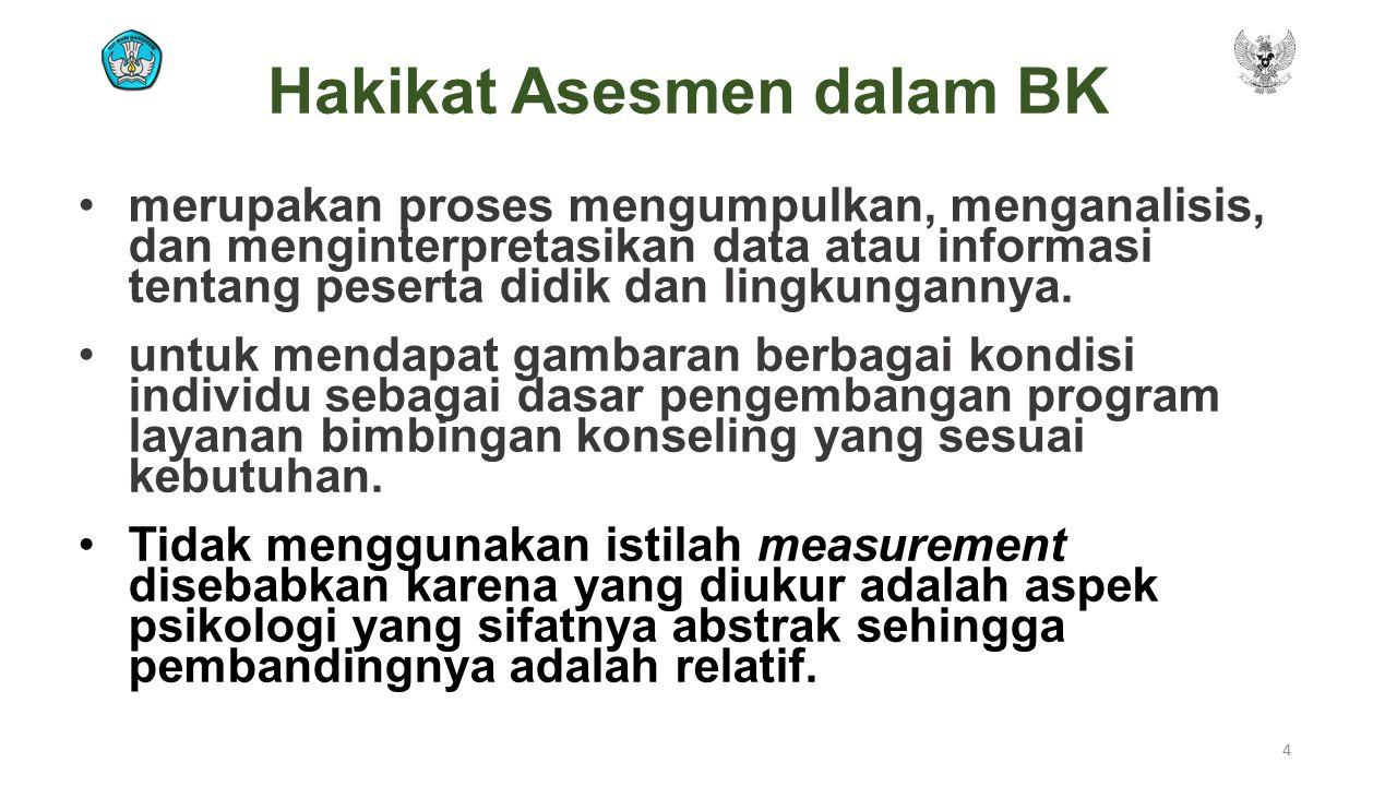 Hakikat Asesmen dalam BK merupakan proses mengumpulkan, menganalisis, dan menginterpretasikan data atau informasi tentang peserta didik dan lingkungan