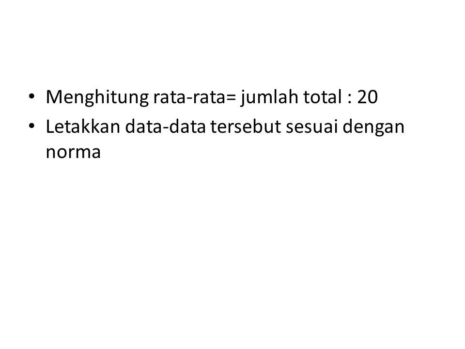 Menghitung rata-rata= jumlah total : 20 Letakkan data-data tersebut sesuai dengan norma