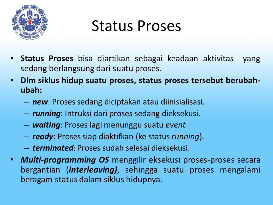 Status Proses Status Proses bisa diartikan sebagai keadaan aktivitas yang sedang berlangsung dari suatu proses. Dlm siklus hidup suatu proses, status