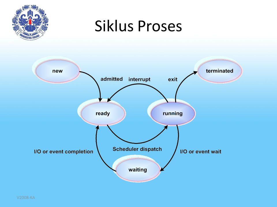 V2008-KA Siklus Proses