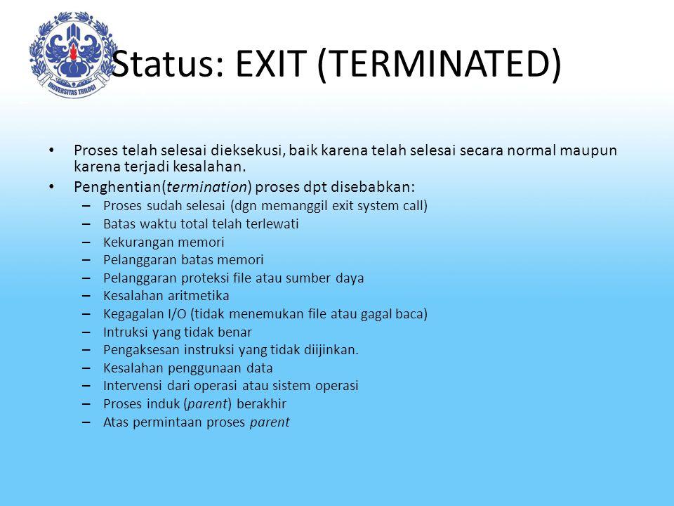 Status: EXIT (TERMINATED) Proses telah selesai dieksekusi, baik karena telah selesai secara normal maupun karena terjadi kesalahan. Penghentian(termin