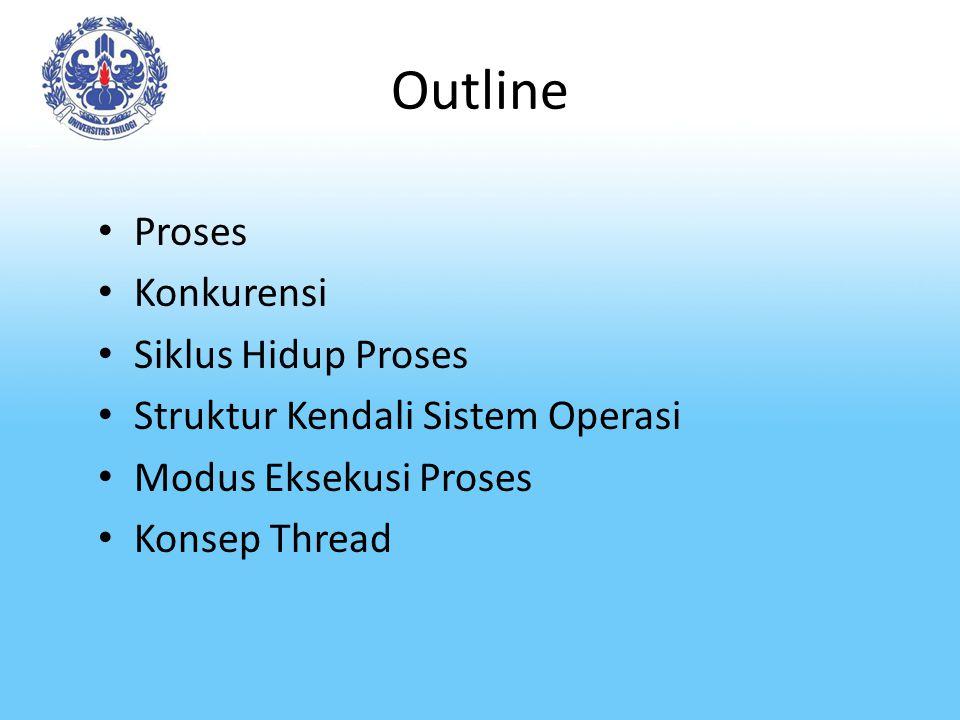 Outline Proses Konkurensi Siklus Hidup Proses Struktur Kendali Sistem Operasi Modus Eksekusi Proses Konsep Thread