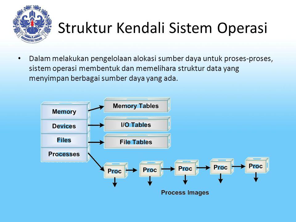 Struktur Kendali Sistem Operasi Dalam melakukan pengelolaan alokasi sumber daya untuk proses-proses, sistem operasi membentuk dan memelihara struktur