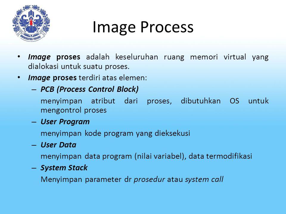 Image Process Image proses adalah keseluruhan ruang memori virtual yang dialokasi untuk suatu proses. Image proses terdiri atas elemen: – PCB (Process