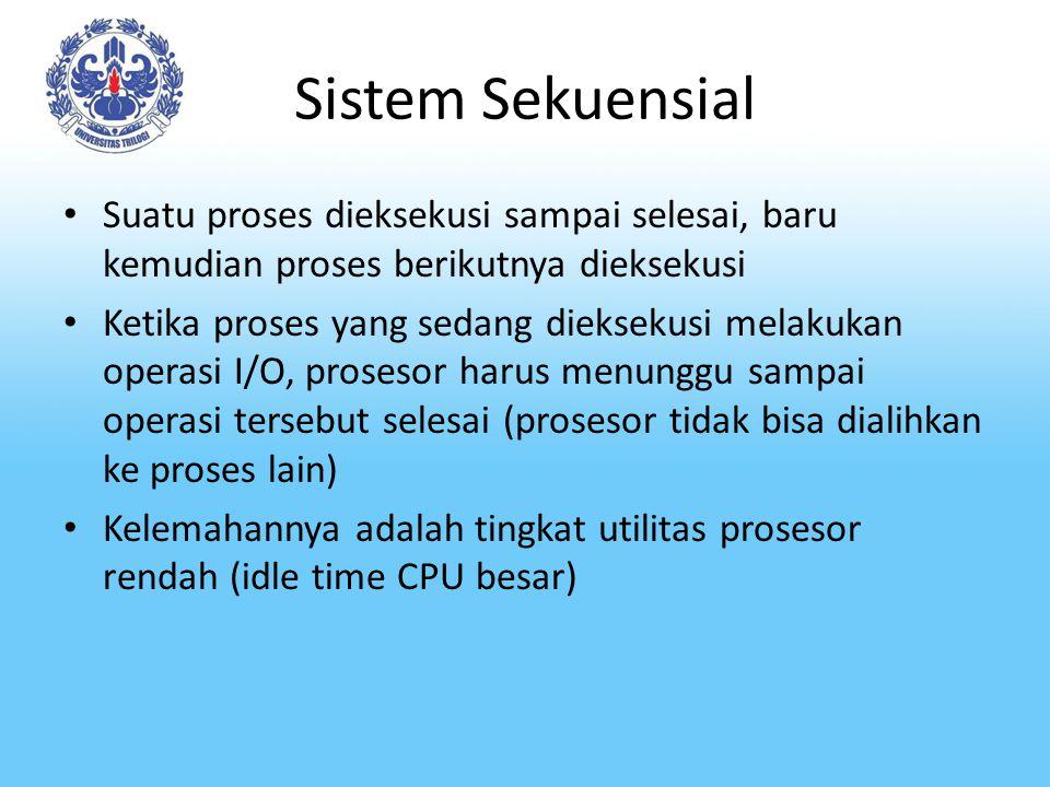 Sistem Sekuensial Suatu proses dieksekusi sampai selesai, baru kemudian proses berikutnya dieksekusi Ketika proses yang sedang dieksekusi melakukan op