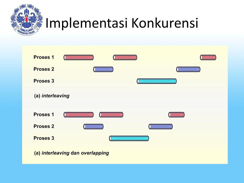 Status: EXIT (TERMINATED) Proses telah selesai dieksekusi, baik karena telah selesai secara normal maupun karena terjadi kesalahan.