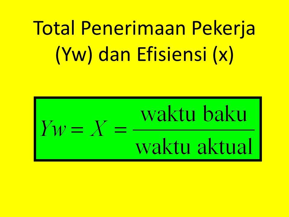 Total Penerimaan Pekerja (Yw) dan Efisiensi (x)