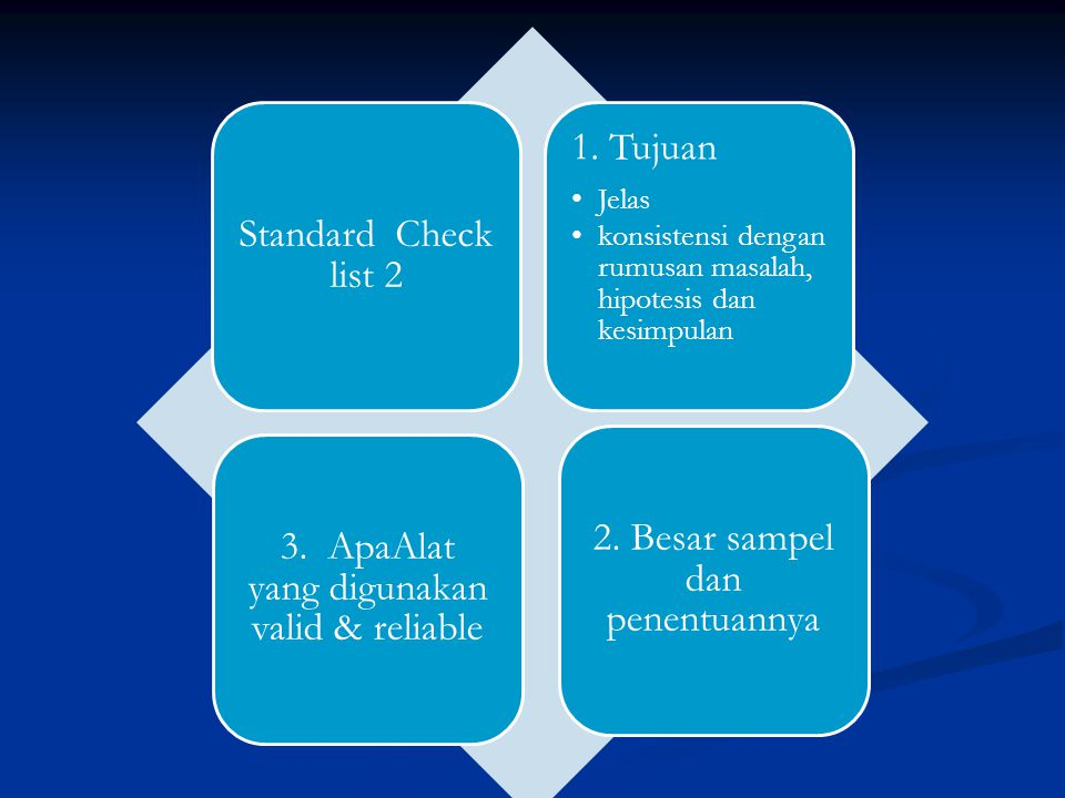 Standard Check list 2 1. Tujuan Jelas konsistensi dengan rumusan masalah, hipotesis dan kesimpulan 2. Besar sampel dan penentuannya 3. ApaAlat yang di