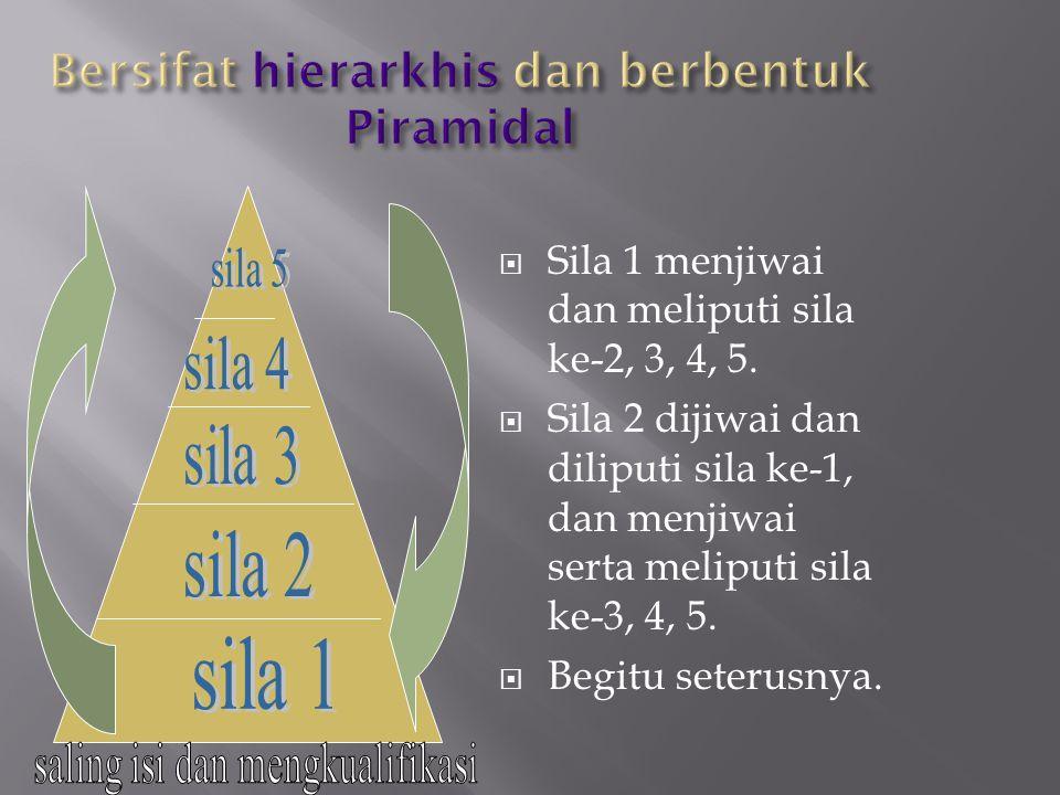  Sila 1 menjiwai dan meliputi sila ke-2, 3, 4, 5.  Sila 2 dijiwai dan diliputi sila ke-1, dan menjiwai serta meliputi sila ke-3, 4, 5.  Begitu sete