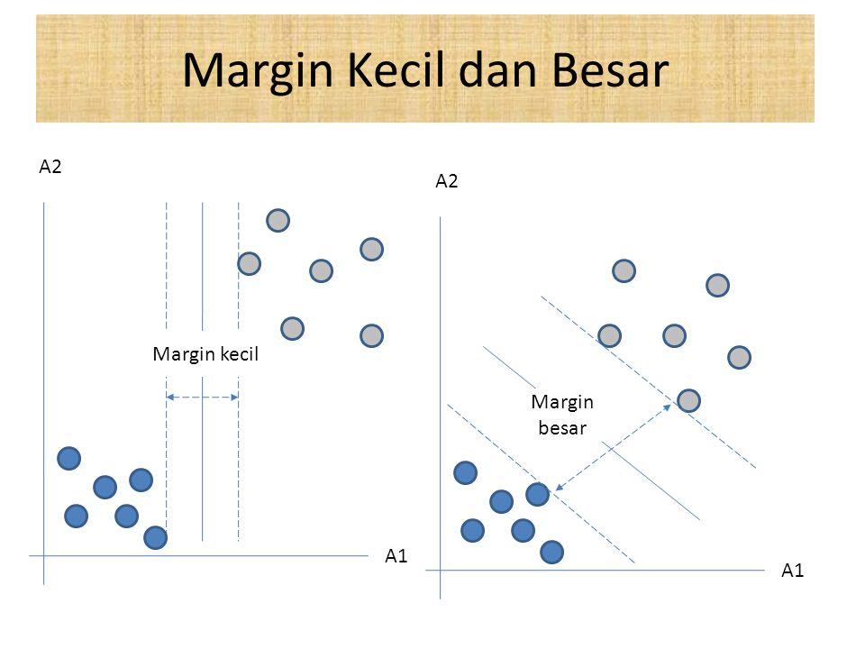 Secara intuitif, hyperplane dengan margin yang lebih besar lebih akurat dalam mengklasifikasikan data dibanding margin yang lebih kecil.