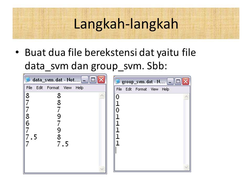 Pada command window matlab ketik : load data_svm.dat load group_svm.dat, sbb:
