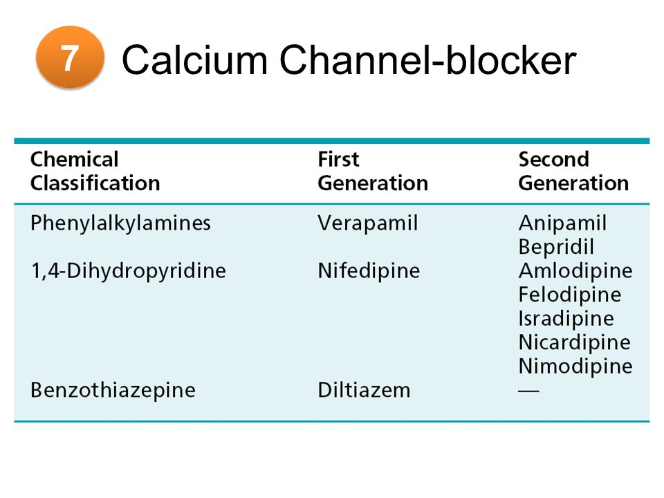 7 7 Calcium Channel-blocker