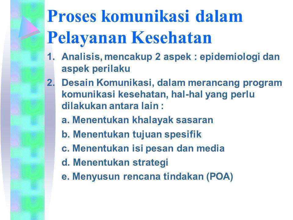 1.Analisis, mencakup 2 aspek : epidemiologi dan aspek perilaku 2.Desain Komunikasi, dalam merancang program komunikasi kesehatan, hal-hal yang perlu d