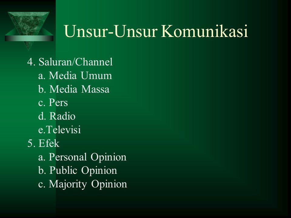 Unsur-Unsur Komunikasi 4. Saluran/Channel a. Media Umum b. Media Massa c. Pers d. Radio e.Televisi 5. Efek a. Personal Opinion b. Public Opinion c. Ma
