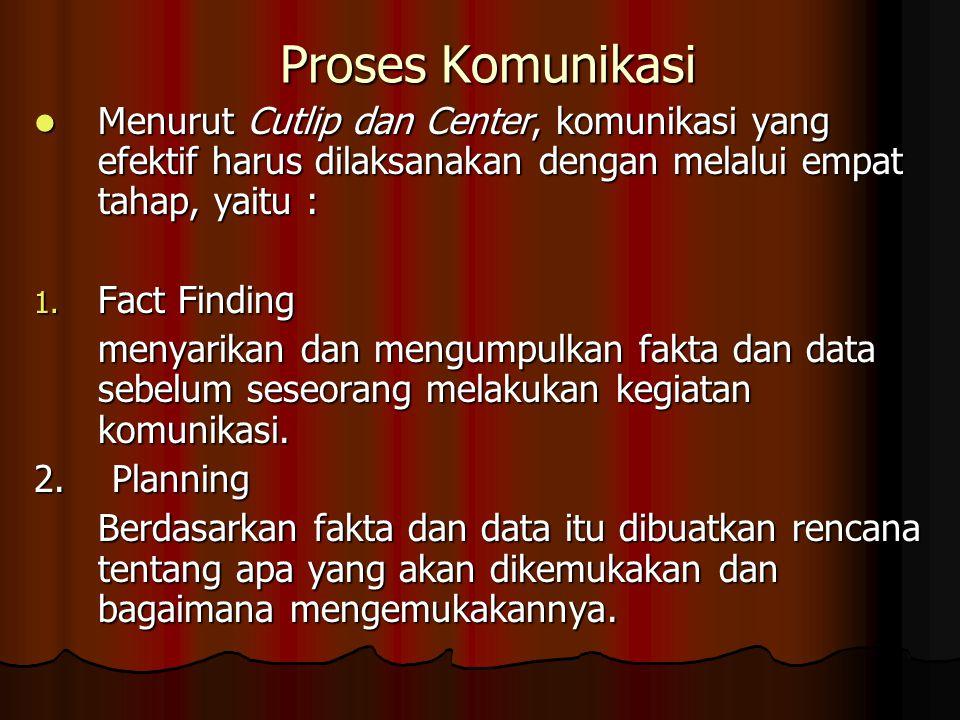 Proses Komunikasi 3.