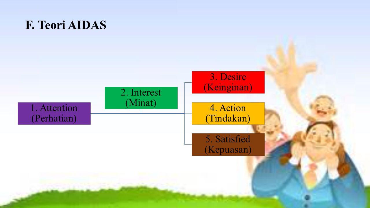 F.Teori AIDAS 1. Attention (Perhatian) 3. Desire (Keinginan) 4.