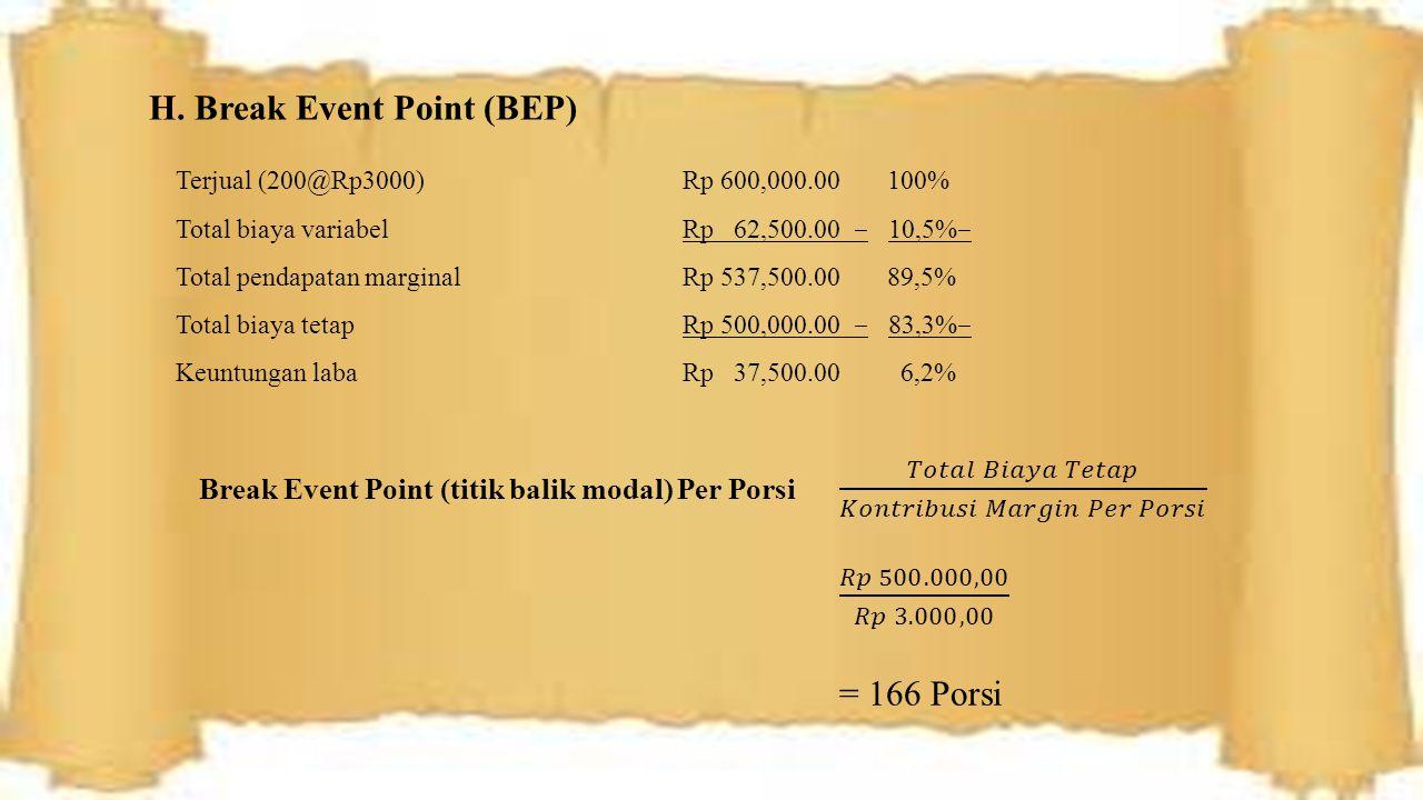 H. Break Event Point (BEP) Terjual (200@Rp3000)Rp 600,000.00 100% Total biaya variabelRp 62,500.00 ‒ 10,5% ‒ Total pendapatan marginalRp 537,500.00 89