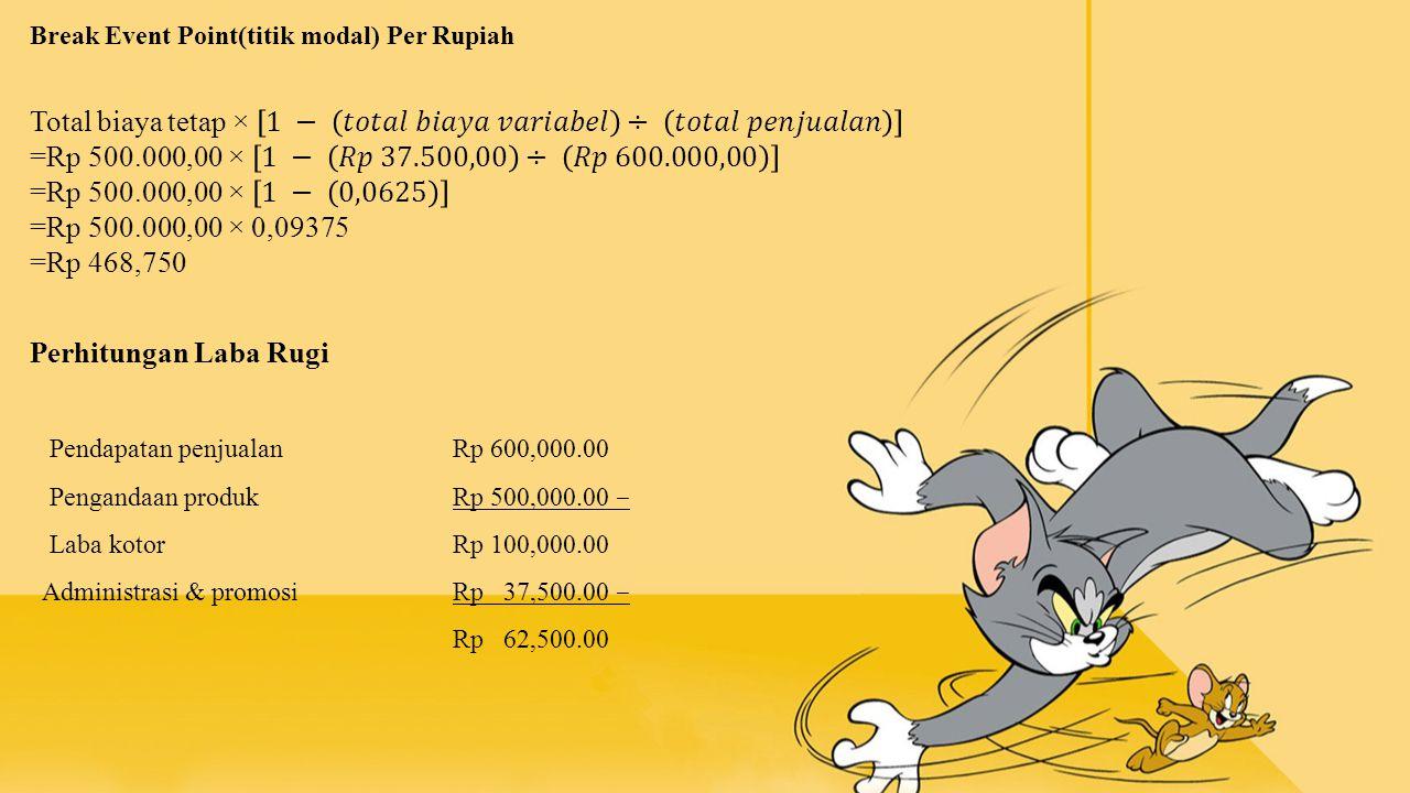 Break Event Point(titik modal) Per Rupiah Perhitungan Laba Rugi Pendapatan penjualan Rp 600,000.00 Pengandaan produkRp 500,000.00 ‒ Laba kotorRp 100,000.00 Administrasi & promosiRp 37,500.00 ‒ Rp 62,500.00