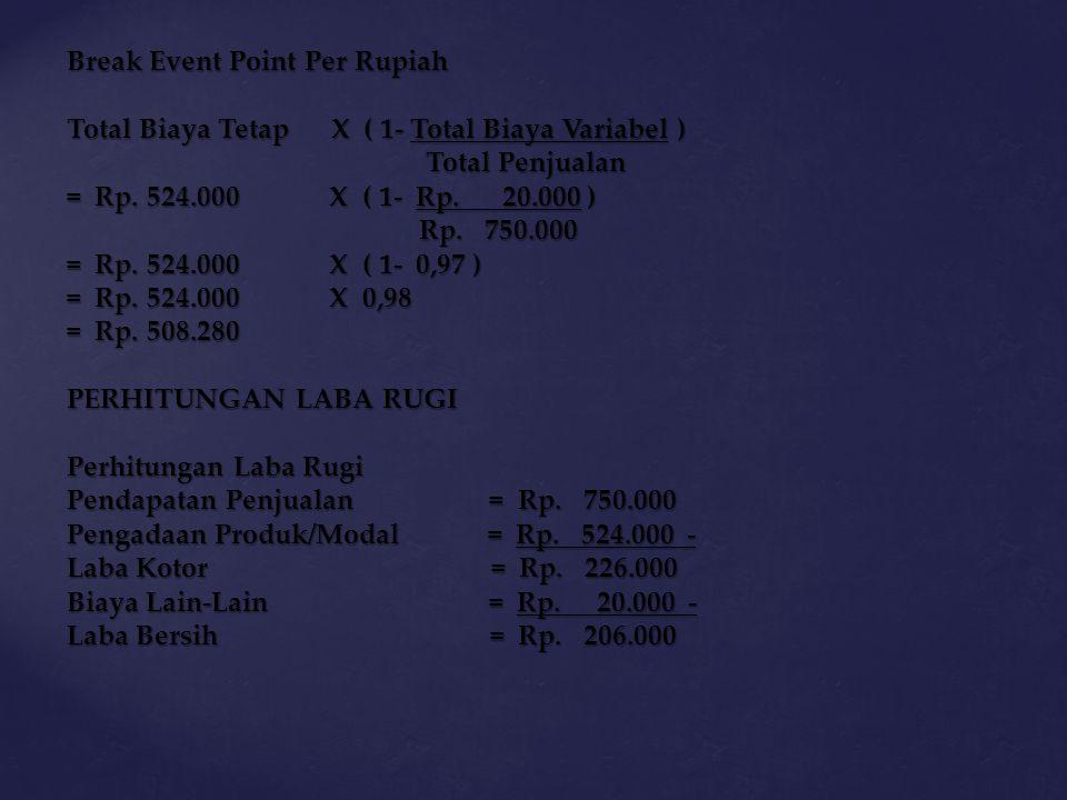 Break Event Point Per Rupiah Total Biaya Tetap X ( 1- Total Biaya Variabel ) Total Penjualan Total Penjualan = Rp. 524.000 X ( 1- Rp. 20.000 ) Rp. 750