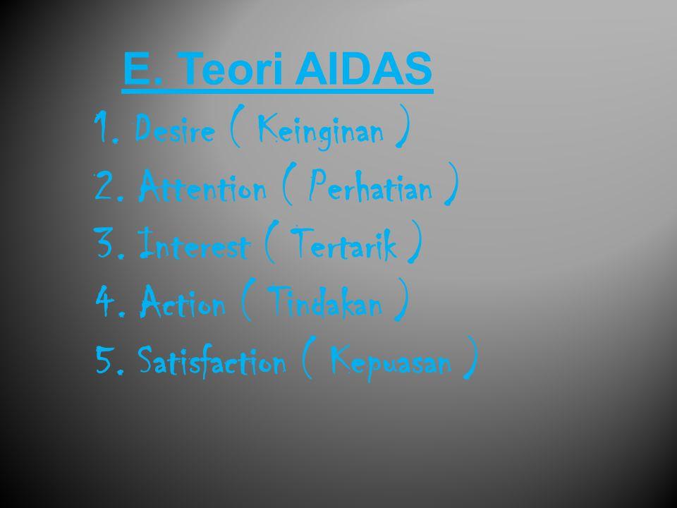 E. Teori AIDAS 1. Desire ( Keinginan ) 2. Attention ( Perhatian ) 3. Interest ( Tertarik ) 4. Action ( Tindakan ) 5. Satisfaction ( Kepuasan )