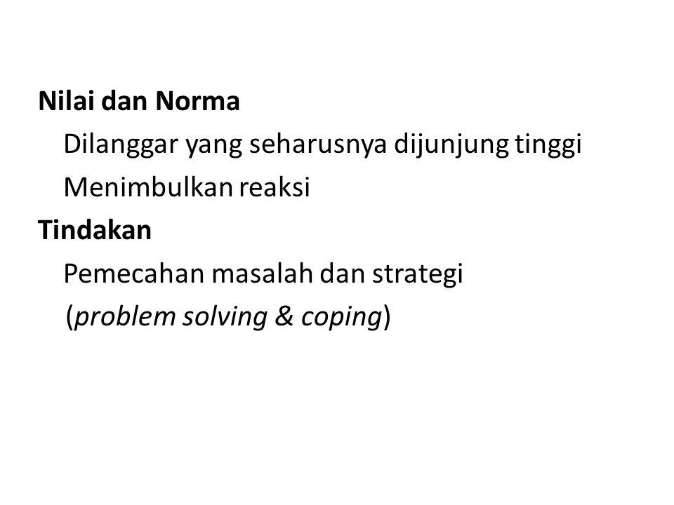 Nilai dan Norma Dilanggar yang seharusnya dijunjung tinggi Menimbulkan reaksi Tindakan Pemecahan masalah dan strategi (problem solving & coping)