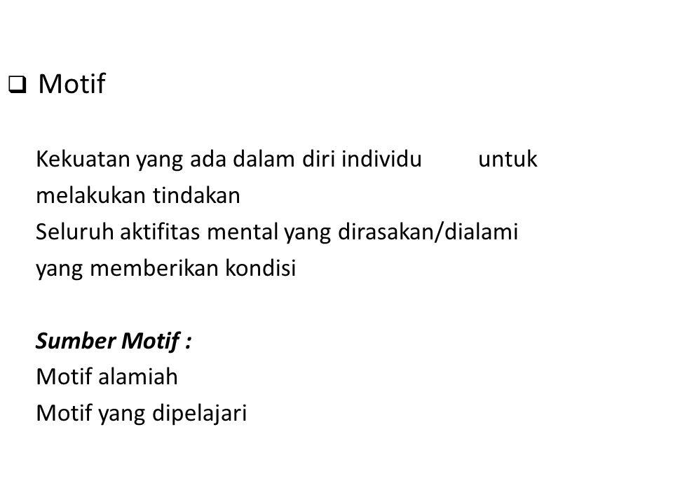  Motif Kekuatan yang ada dalam diri individu untuk melakukan tindakan Seluruh aktifitas mental yang dirasakan/dialami yang memberikan kondisi Sumber Motif : Motif alamiah Motif yang dipelajari