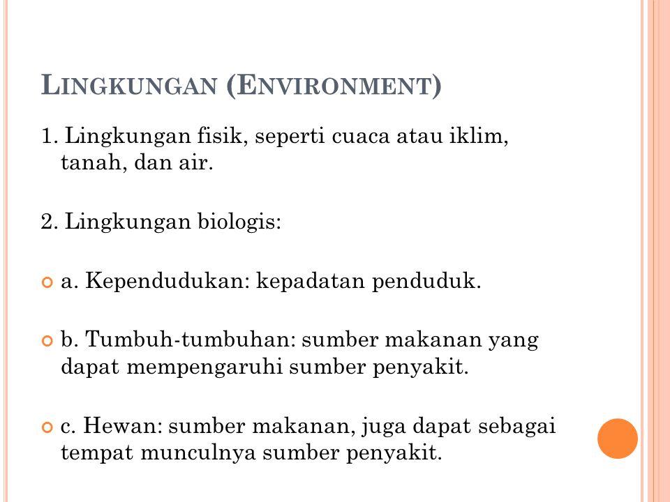 L INGKUNGAN (E NVIRONMENT ) 1. Lingkungan fisik, seperti cuaca atau iklim, tanah, dan air. 2. Lingkungan biologis: a. Kependudukan: kepadatan penduduk