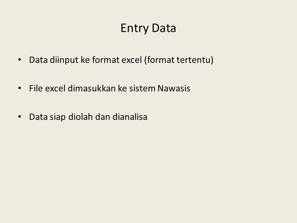 Entry Data Data diinput ke format excel (format tertentu) File excel dimasukkan ke sistem Nawasis Data siap diolah dan dianalisa