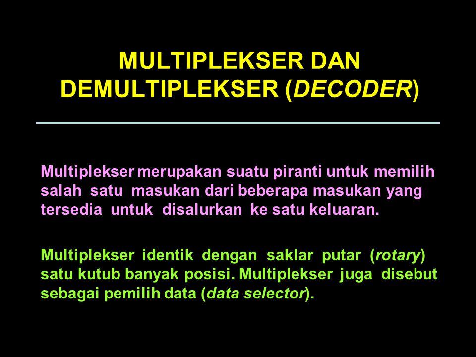 MULTIPLEKSER DAN DEMULTIPLEKSER (DECODER) Multiplekser merupakan suatu piranti untuk memilih salah satu masukan dari beberapa masukan yang tersedia untuk disalurkan ke satu keluaran.