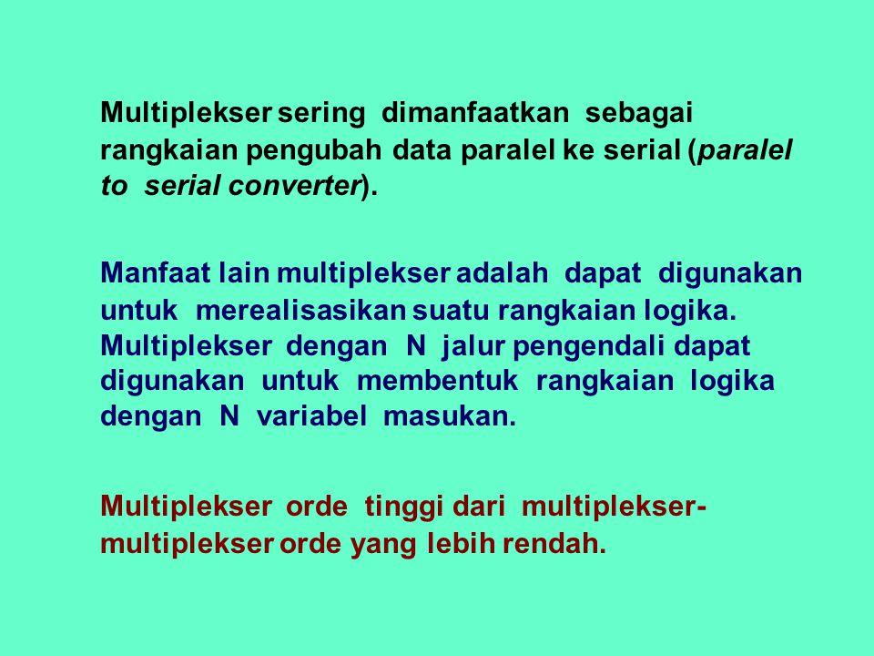 Multiplekser sering dimanfaatkan sebagai rangkaian pengubah data paralel ke serial (paralel to serial converter).