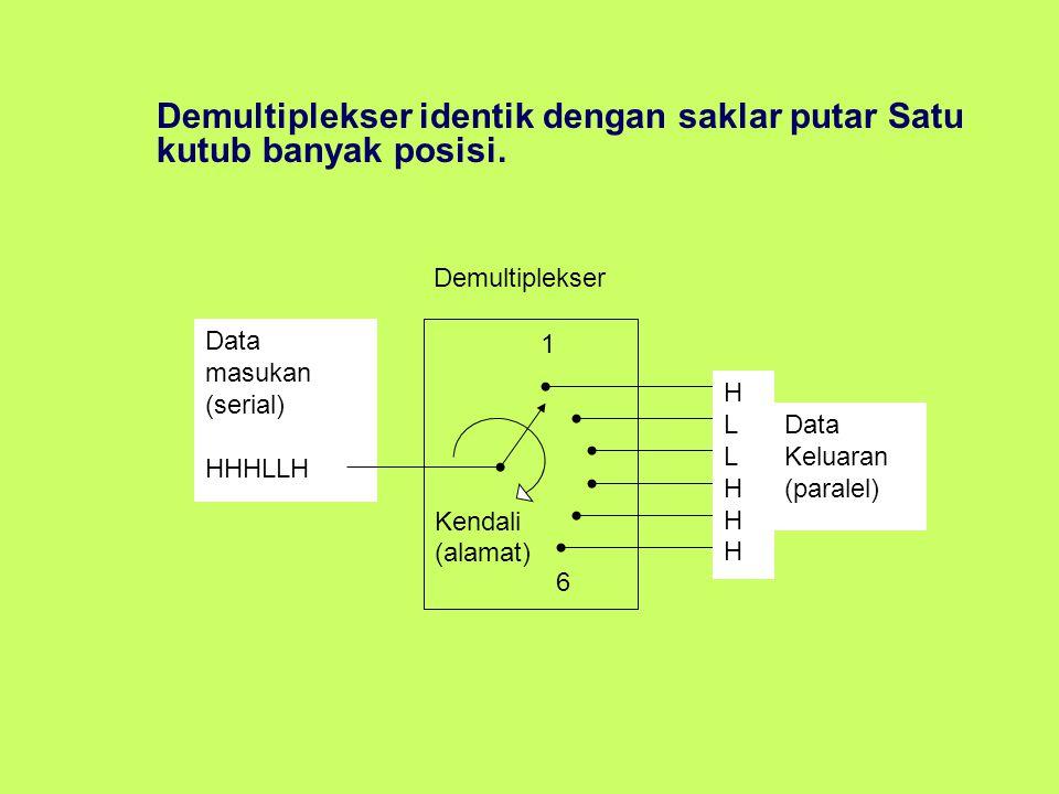 S Enable Data...... ABCABC 7 = A B C 0 = A B C 1 = A B C