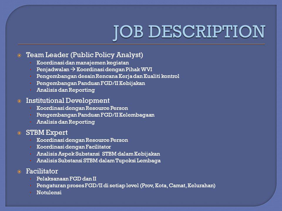  Team Leader (Public Policy Analyst) Koordinasi dan manajemen kegiatan Penjadwalan  Koordinasi dengan Pihak WVI Pengembangan desain Rencana Kerja da